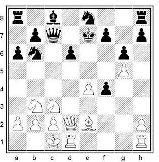 Posición de la partida de ajedrez Ketevan Arakhamia - Maia Chiburdanidze (Belgrado, 1992)