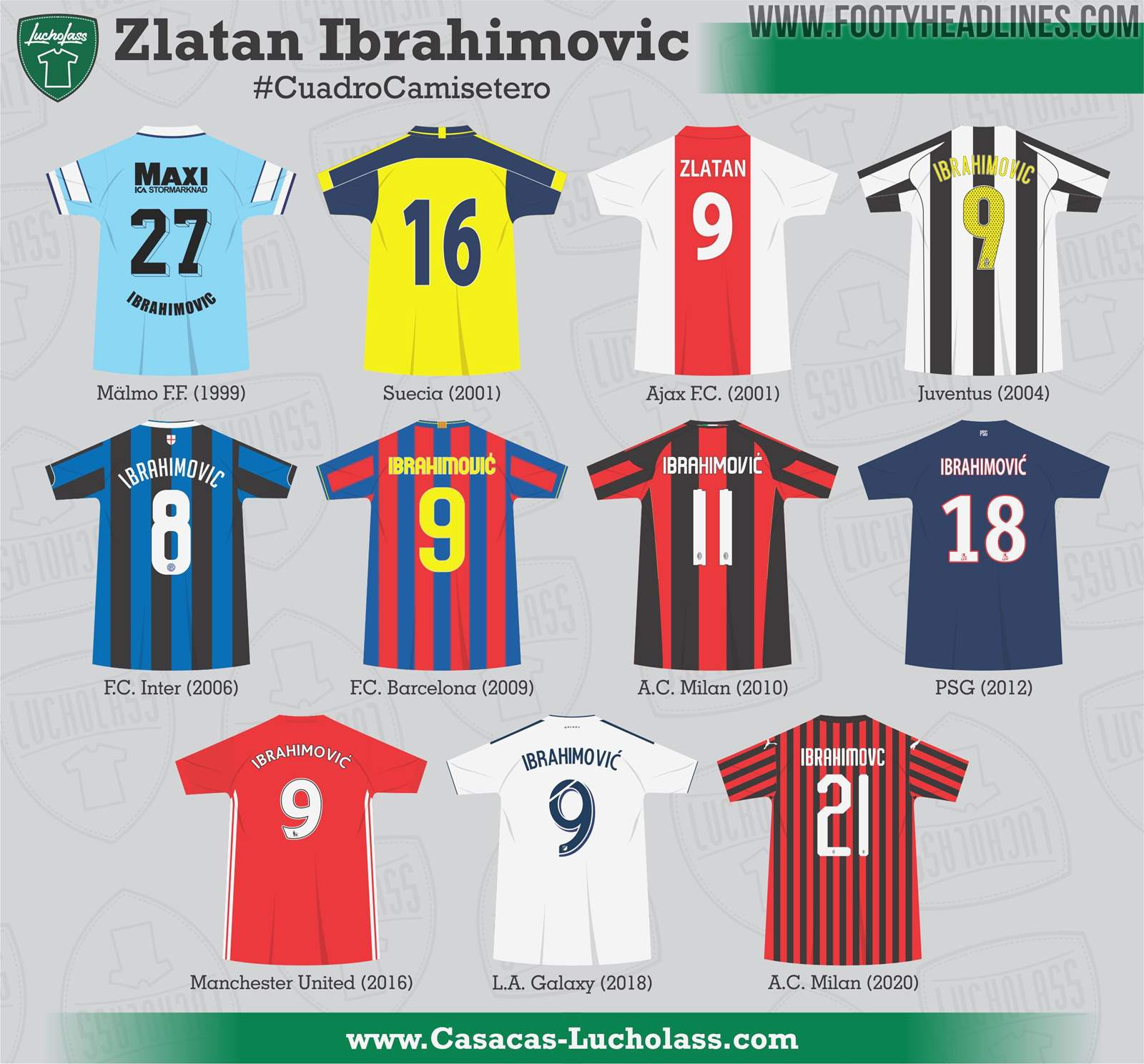 Debut Today All 23 Zlatan Ibrahimovic Home Kits Of His Career Footy Headlines