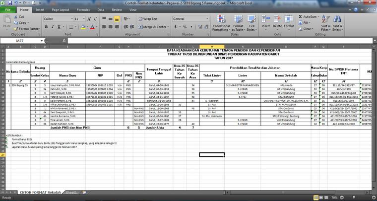 Contoh Format Data Keadaan Tenaga Pendidik Dan