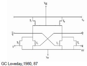 Gambar 5.6: Contoh Rangkaian MOS