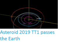 http://sciencythoughts.blogspot.com/2019/10/asteroid-2019-tt1-passes-earth.html