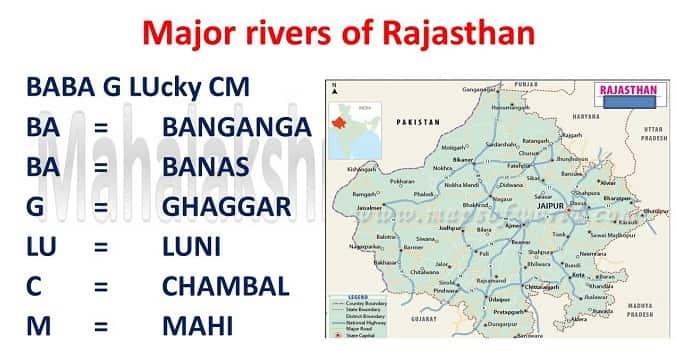 Rivers of Rajasthan