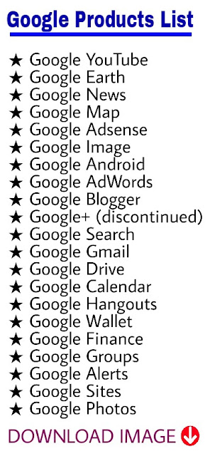 Google Products List Download