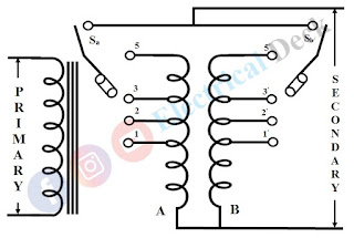 What is Tap-changing Transformer ? Off-load & On-load