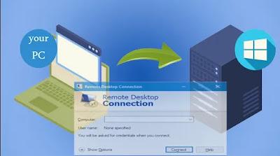 كيف يعمل  RDP او خدمة VPS :