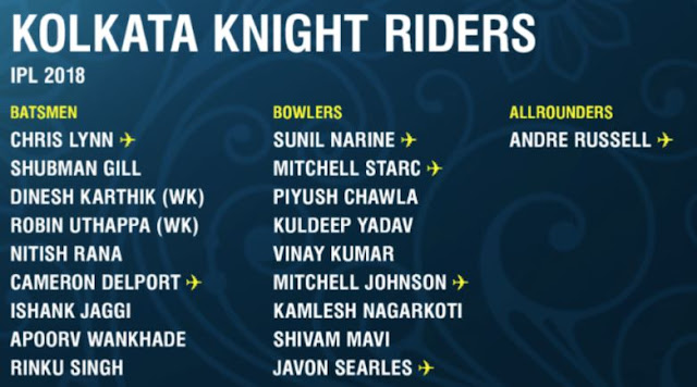 Kolkata Knight Riders KKR Playing 11 IPL 2018