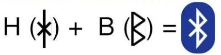 رمز لتقنية بلوتوث