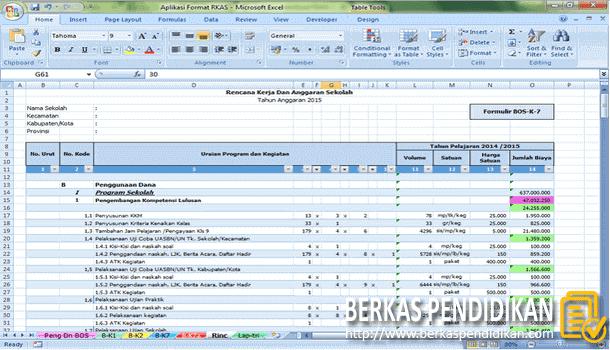 Aplikasi Format RKAS (Rencana Kerja dan Anggaran Sekolah)