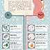 "Tips ""Do's And Don't"" Khusus Untuk Ibu Hamil (Infografik)"