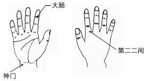 手掌穴道 - 第二二間穴