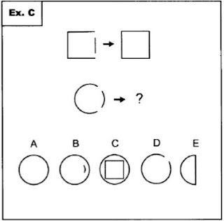 Δωρεάν IqTest - Παράδειγμα 3