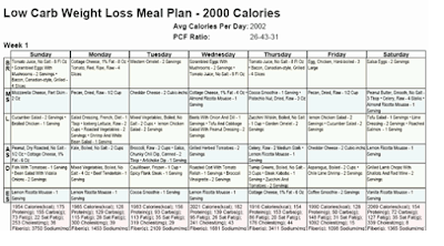 Meal Plans to Lose Weight