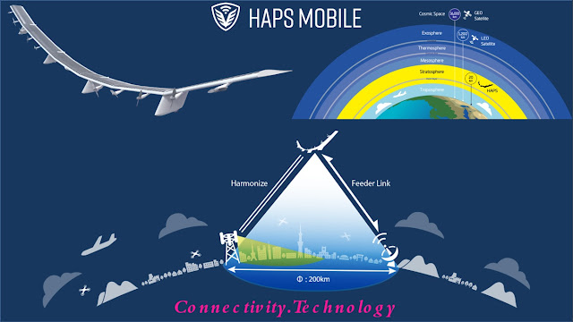 HAPSMobile - Bringing Connectivity from the Sky for Unserved Areas & Emergencies
