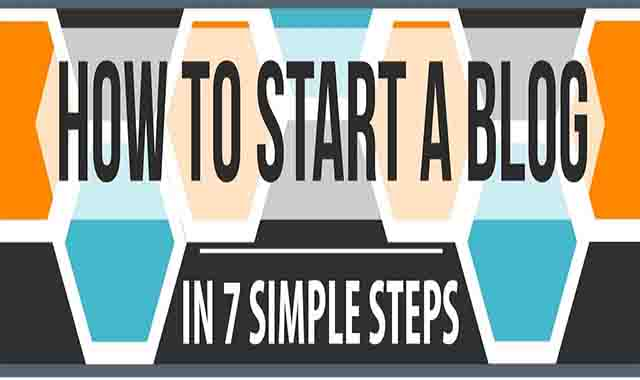 HOW TO START A BLOG IN 7 SIMPLE STEPS #INFOGRAPHIC