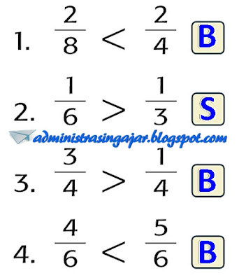 Kunci Jawaban Tema 5 Kelas 3 Halaman 117
