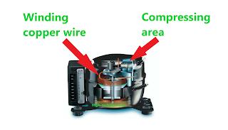 Compressor ki rewiring kaise ki jati hai 2020