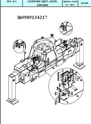 4.Hệ thống quay toa cẩu thủy lực Dong Yang SS1924-SS1926