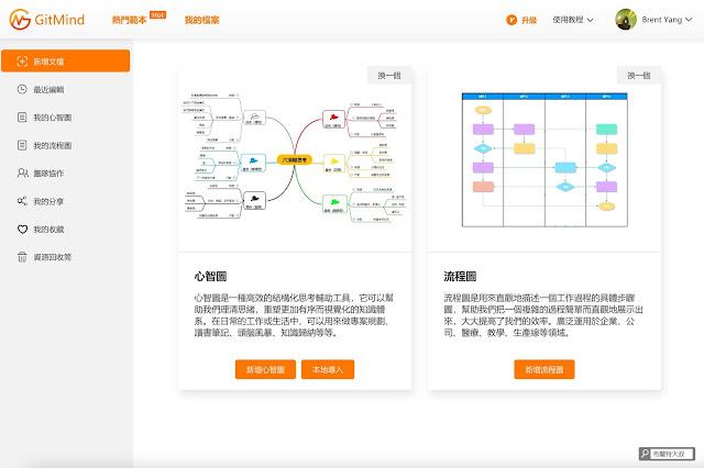 【行銷手札】免費、免安裝的線上心智圖 GitMind - 我們可以利用 GitMind 來繪製心智圖和流程圖