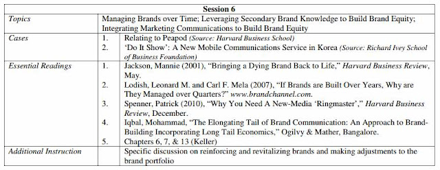 whitepaper brand-building long tail IIMB curriculum