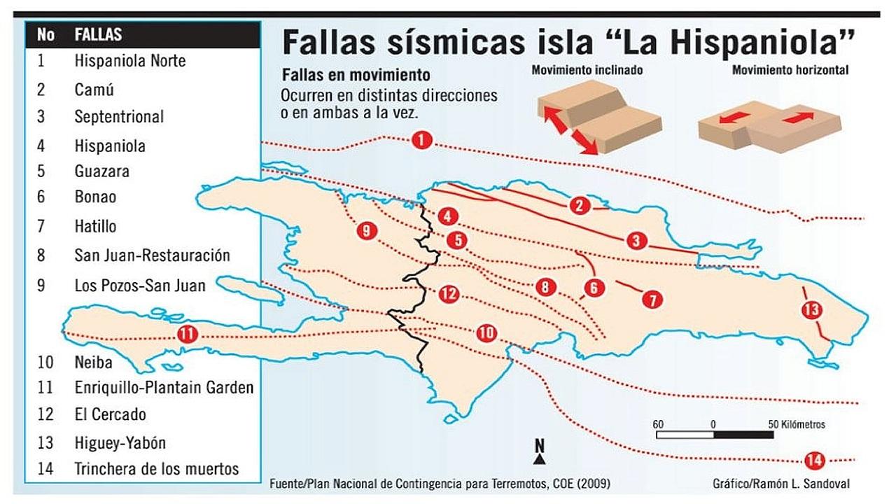 fallas geologicas en la republica dominicana
