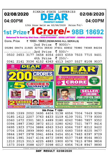 Sikkim State Lotteries 02-08-2020 Lottery Sambad Result 0400 PM