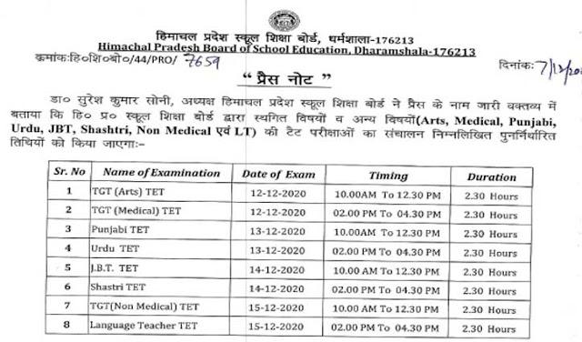 शिक्षा बोर्ड ने जारी किया टैट(TET) का नया शेड्यूल(Schedule), जानिए कब होगी परीक्षा