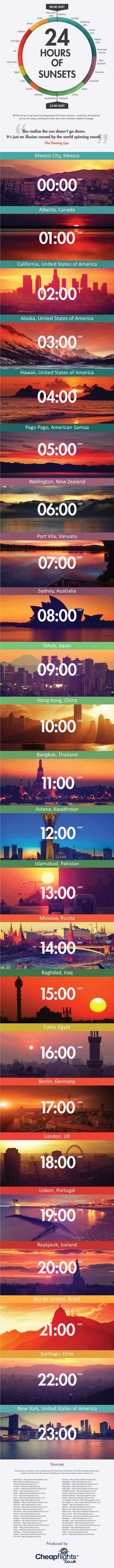 24 Hours of Sunsets Around the World #infographic