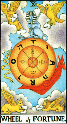 The Wheel of Fortune Tarot Card Meaning- Major Arcana