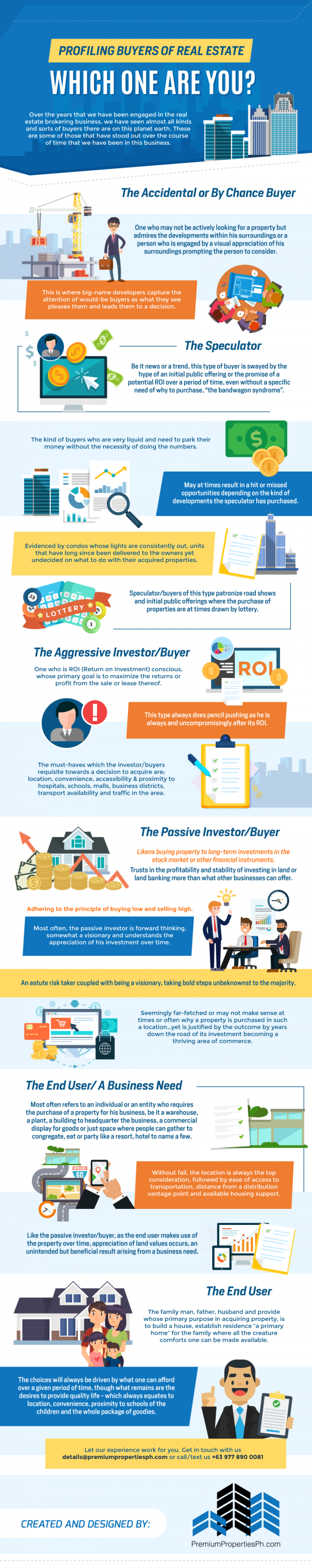 Profiling Buyers Of Real Estate: Which One Are You? #infographic