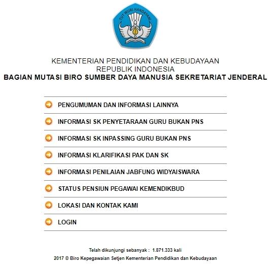 Berkas Usulan Penerbitan SK Inpassing Untuk Guru Honorer