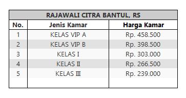 Nomor Telepon Rumah Sakit Rajawali Bandung - Info Terkait ...