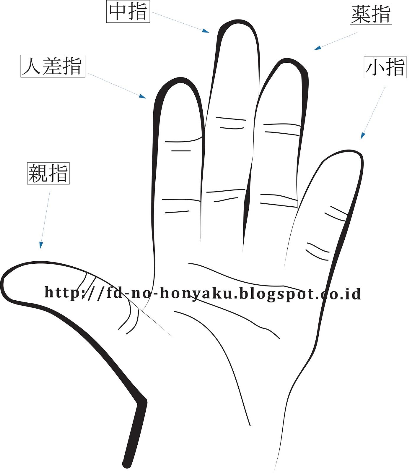 指 Yubi Jari Finger 5
