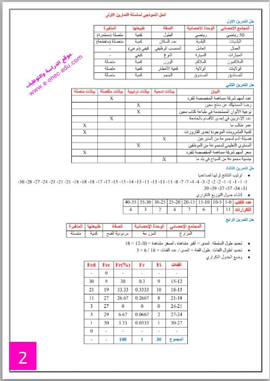 تحميل كتاب الإحصاء الوصفي pdf