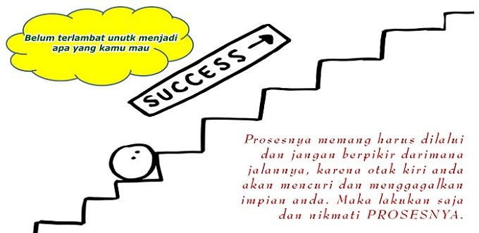proses menuju sukses berbisnis