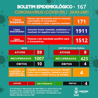 Imagem do Boletim Epidemiológico da covid-19 do dia 29