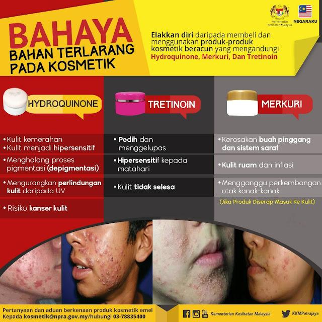 Skincare Berbahaya di Malaysia 2017