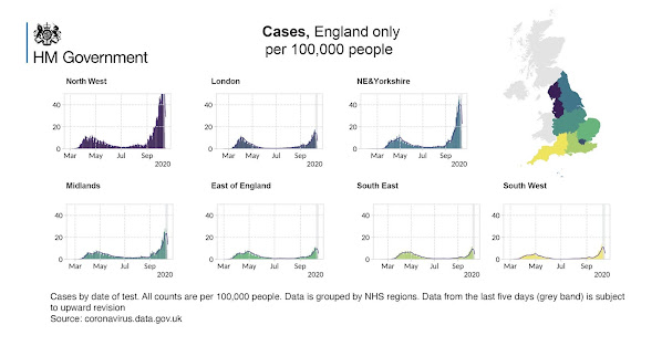 161020 Cases per 100k England with the NW just running off the top