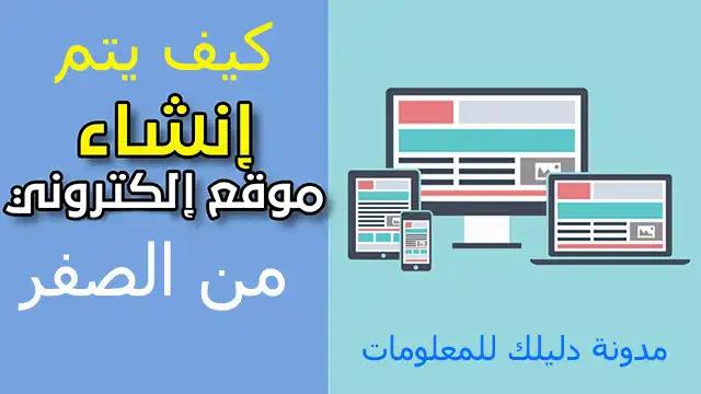 مسار مصمم الويب website design | خطوات تصميم موقع الكتروني