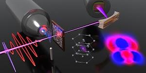 Fisikawan Mengukur Bagaimana Elektron dalam Logam Golongan Transisi Terdistribusi Kembali Dalam Fraksi Siklus Osilasi Optik