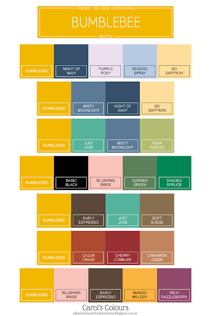 Bumblebee colour combinations graphic Part Five