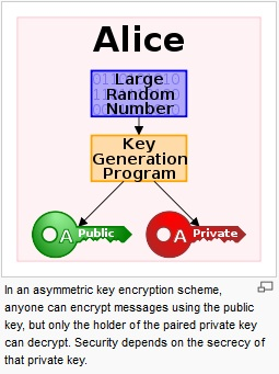 Programmers Sample Guide: RSA Encryption and Decryption using Bouncy