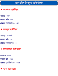 Uttar-Pradesh-Ke-Pramukh-Pakshi-Vihar-PDF-Book-In-Hindi