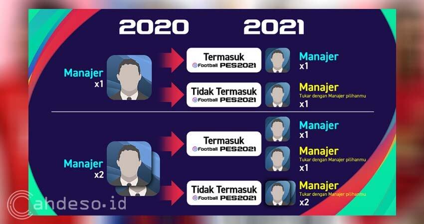 Ketentuan Manajer di PES 2021 Mobile