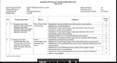 Kisi-Kisi Soal PAS Ilmu Pengetahuan Alam (IPA) Kelas 9 Kurikulum 2013 SMP/MTs