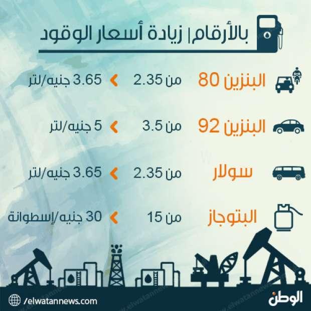 ننشر اسعار البنزين والسولار بعد الزيادة 29-6-2017