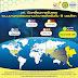 วศ. เจ๋ง!! ดันงานทดสอบความชำนาญห้องปฏิบัติการ ISO/IEC17043 ขึ้นเบอร์หนึ่งของอาเซียนและลำดับต้นของโลกและภูมิภาคเอเชียแปซิฟิก