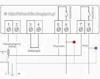 Διάγραμμα συνδεσμολογίας