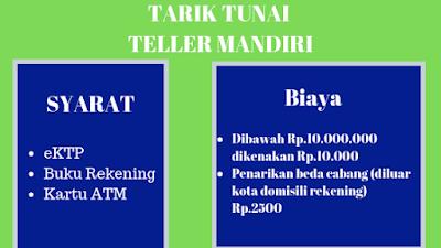 Syarat dan biaya tarik tunai di teller mandiri