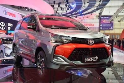 Kredit Mobil Toyota Promo Akhir Tahun 2017