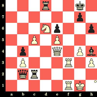 Les Blancs jouent et matent en 4 coups - Vlastimil Hort vs Hubert Schuh, Allemagne, 1987